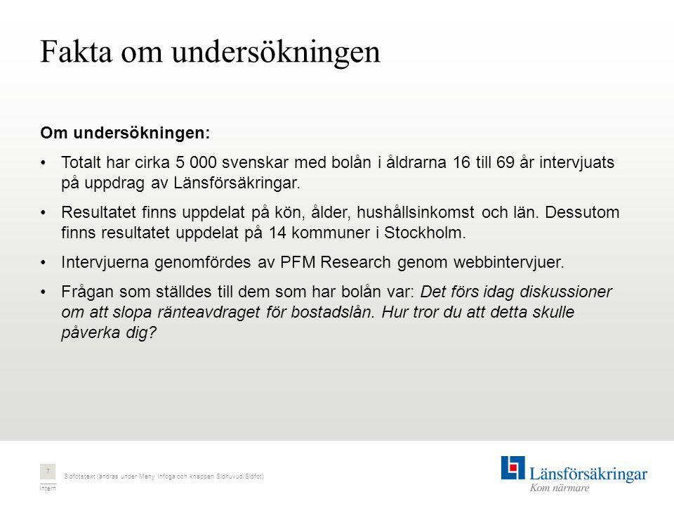 Intern Fakta om undersökningen Om undersökningen: Totalt har cirka 5 000 svenskar med bolån i åldrarna 16 till 69 år intervjuats på uppdrag av Länsförsäkringar.