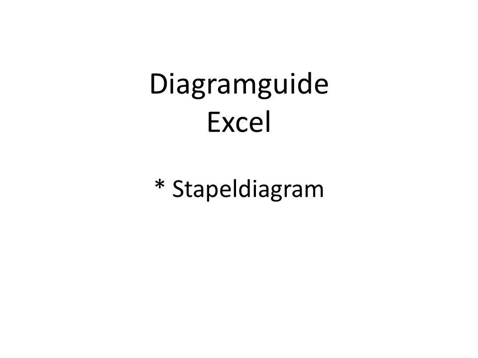 Diagramguide Excel * Stapeldiagram
