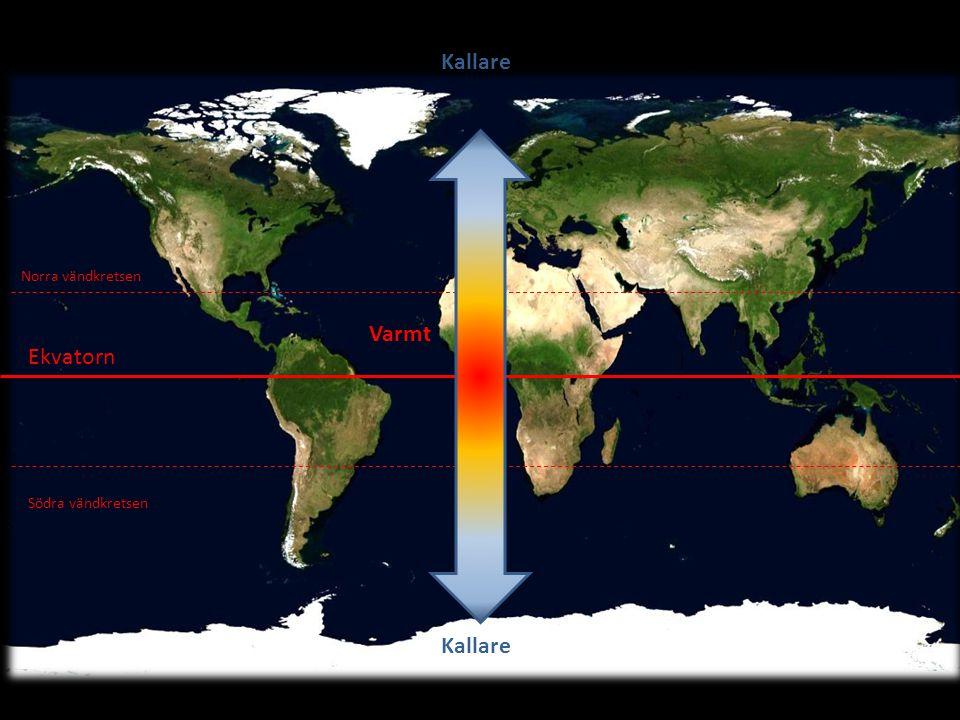 Ekvatorn Södra vändkretsen Norra vändkretsen Kallare Varmt