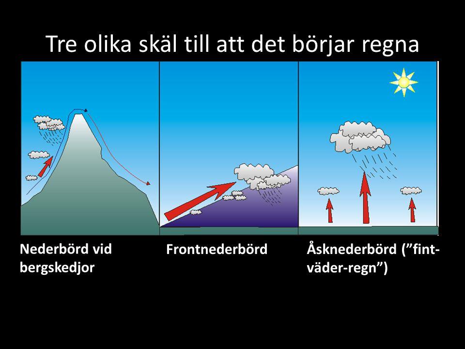"""Tre olika skäl till att det börjar regna Nederbörd vid bergskedjor Frontnederbörd Åsknederbörd (""""fint- väder-regn"""")"""
