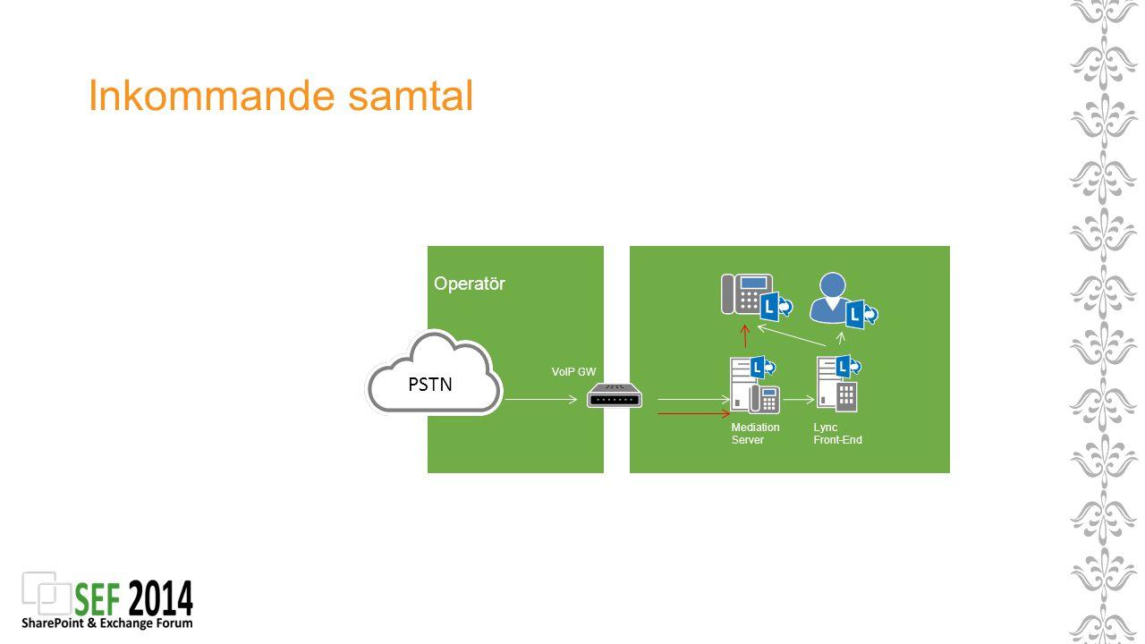 Inkommande samtal Operatör Mediation Server Lync Front-End PSTN VoIP GW