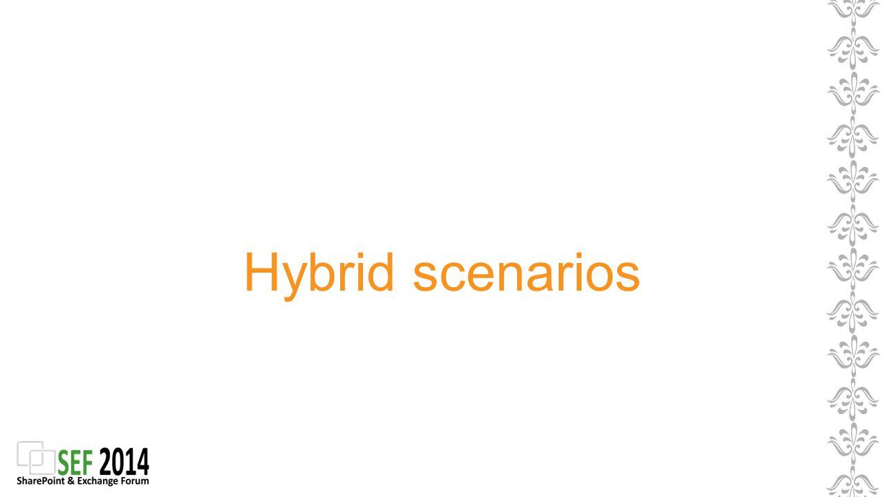 Hybrid scenarios