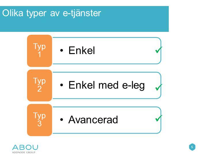 5 Olika typer av e-tjänster Enkel Typ 1 Enkel med e-leg Typ 2 Avancerad Typ 3