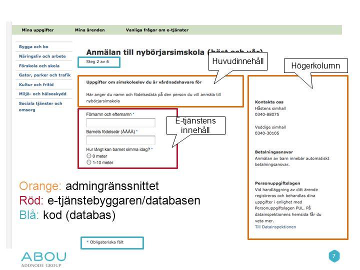 7 Orange: admingränssnittet Röd: e-tjänstebyggaren/databasen Blå: kod (databas) Huvudinnehåll Högerkolumn E-tjänstens innehåll