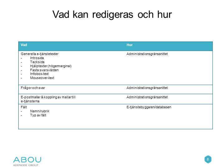 8 Vad kan redigeras och hur VadHur Generella e-tjänstetexter -Introsida -Tacksida -Hjälptexter (högermarginal) -Fasta svarsvärden -Infobox-text -Mouse