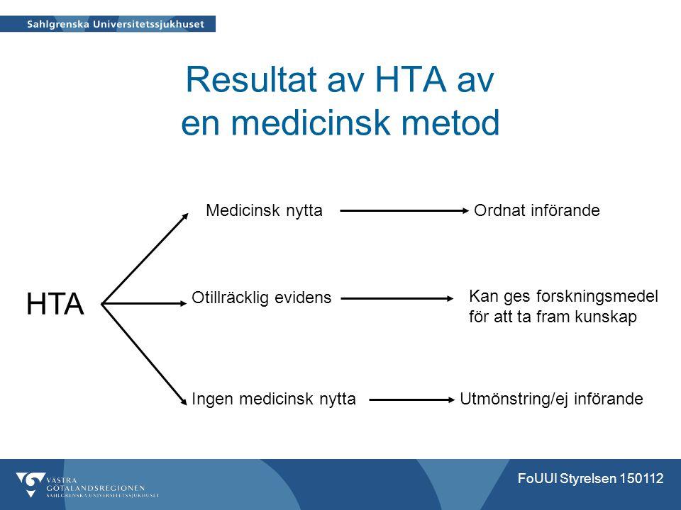 Resultat av HTA av en medicinsk metod Otillräcklig evidens Ingen medicinsk nytta Medicinsk nyttaOrdnat införande Utmönstring/ej införande HTA Kan ges