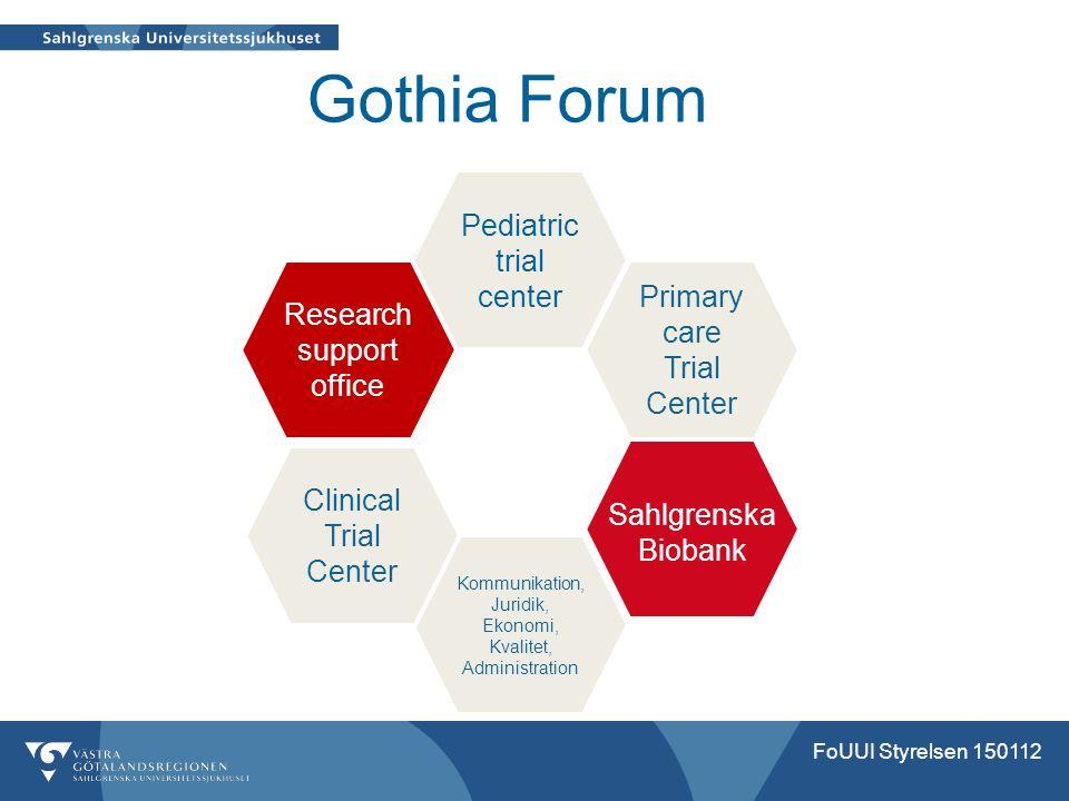 Gothia Forum FoUUI Styrelsen 150112 Research support office Gothi a Foru m Primary care Trial Center Kommunikation, Juridik, Ekonomi, Kvalitet, Admini