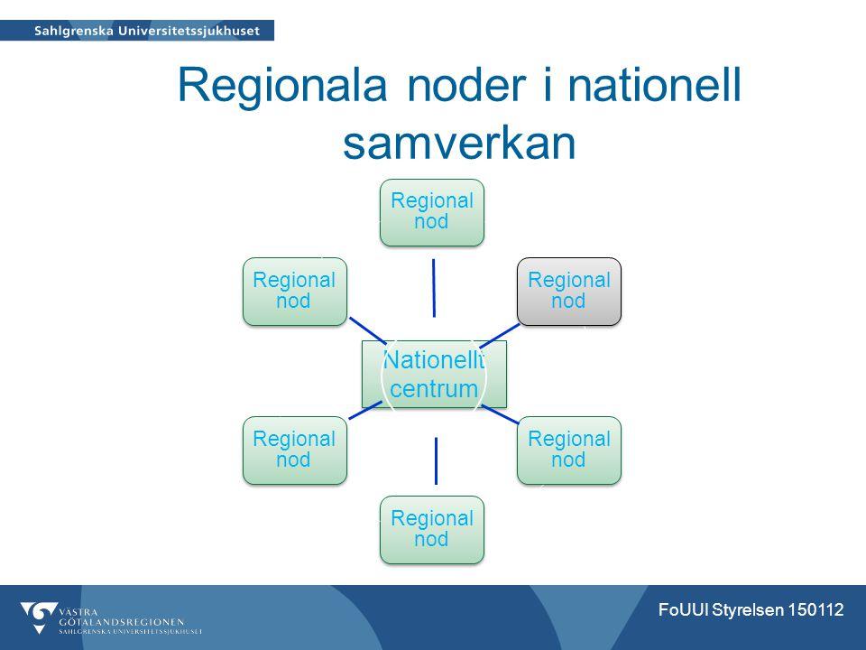 Regionala noder i nationell samverkan Nationellt centrum FoUUI Styrelsen 150112