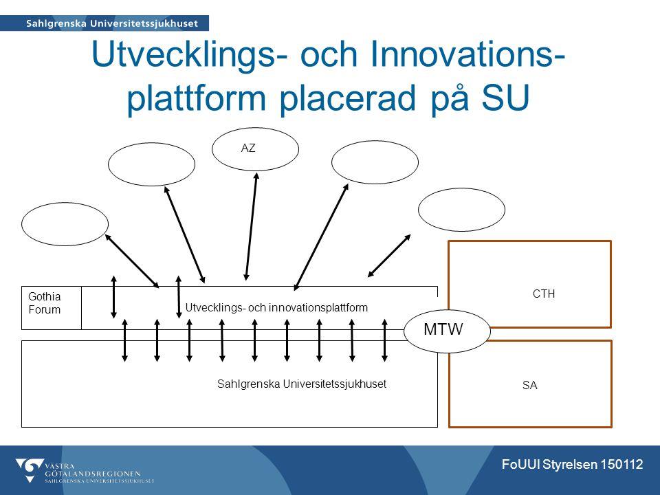 Utvecklings- och Innovations- plattform placerad på SU Sahlgrenska Universitetssjukhuset Utvecklings- och innovationsplattform Gothia Forum SA CTH AZ