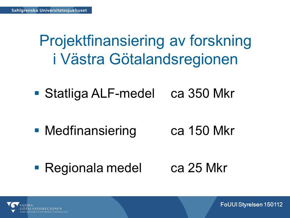 Projektfinansiering av forskning i Västra Götalandsregionen  Statliga ALF-medel ca 350 Mkr  Medfinansieringca 150 Mkr  Regionala medelca 25 Mkr FoU