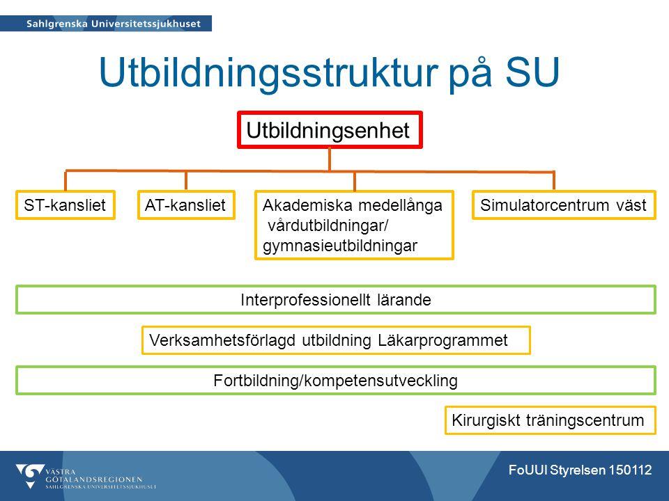 Utbildningsstruktur på SU FoUUI Styrelsen 150112 ST-kansliet Utbildningsenhet AT-kanslietAkademiska medellånga vårdutbildningar/ gymnasieutbildningar