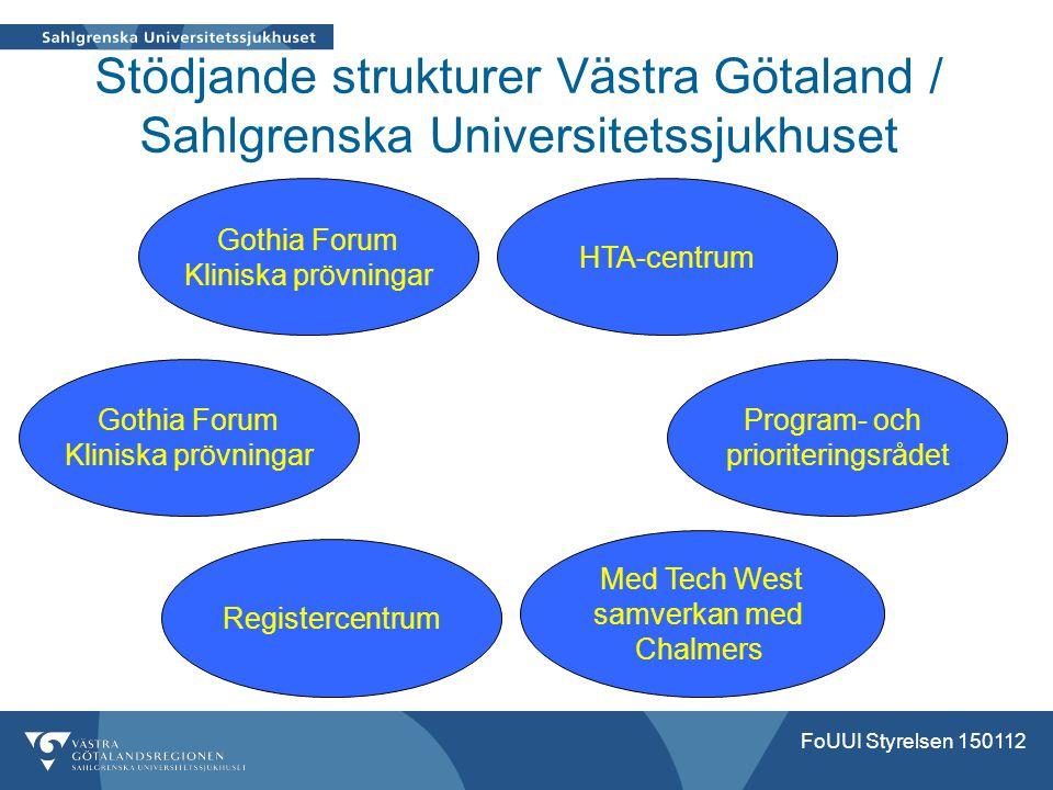 Stödjande strukturer Västra Götaland / Sahlgrenska Universitetssjukhuset Gothia Forum Kliniska prövningar HTA-centrum Registercentrum Med Tech West sa
