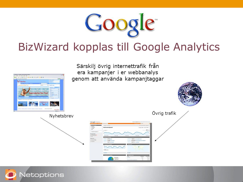 BizWizard kopplas till Google Analytics Särskilj övrig internettrafik från era kampanjer i er webbanalys genom att använda kampanjtaggar Nyhetsbrev Övrig trafik