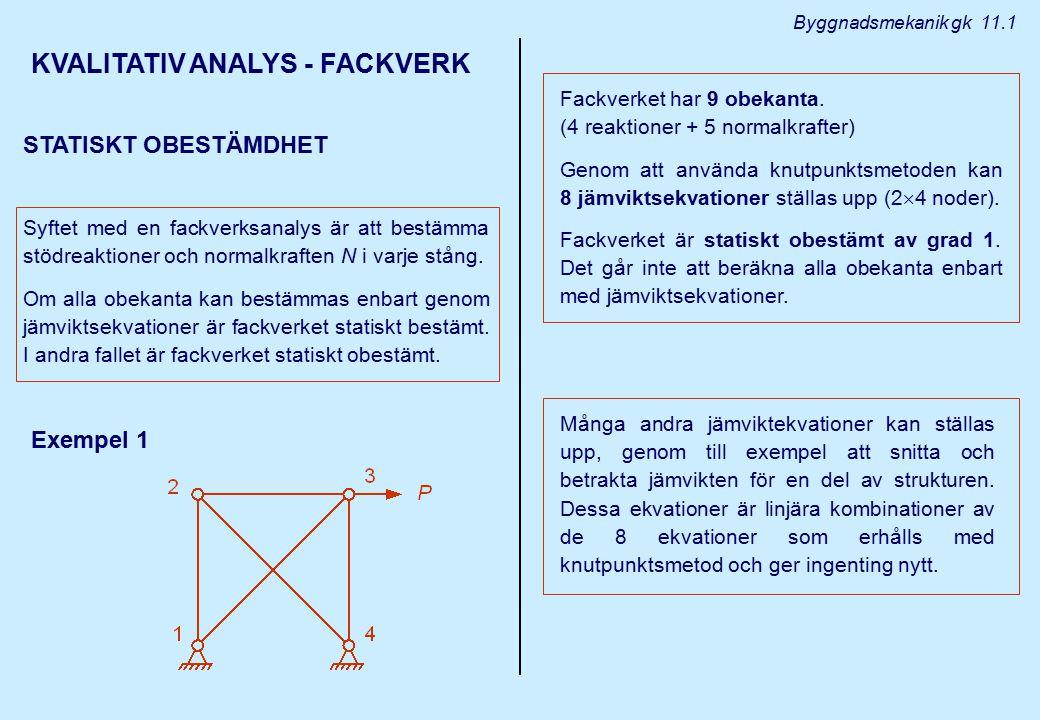 KVALITATIV ANALYS - FACKVERK STATISKT OBESTÄMDHET Syftet med en fackverksanalys är att bestämma stödreaktioner och normalkraften N i varje stång. Om a