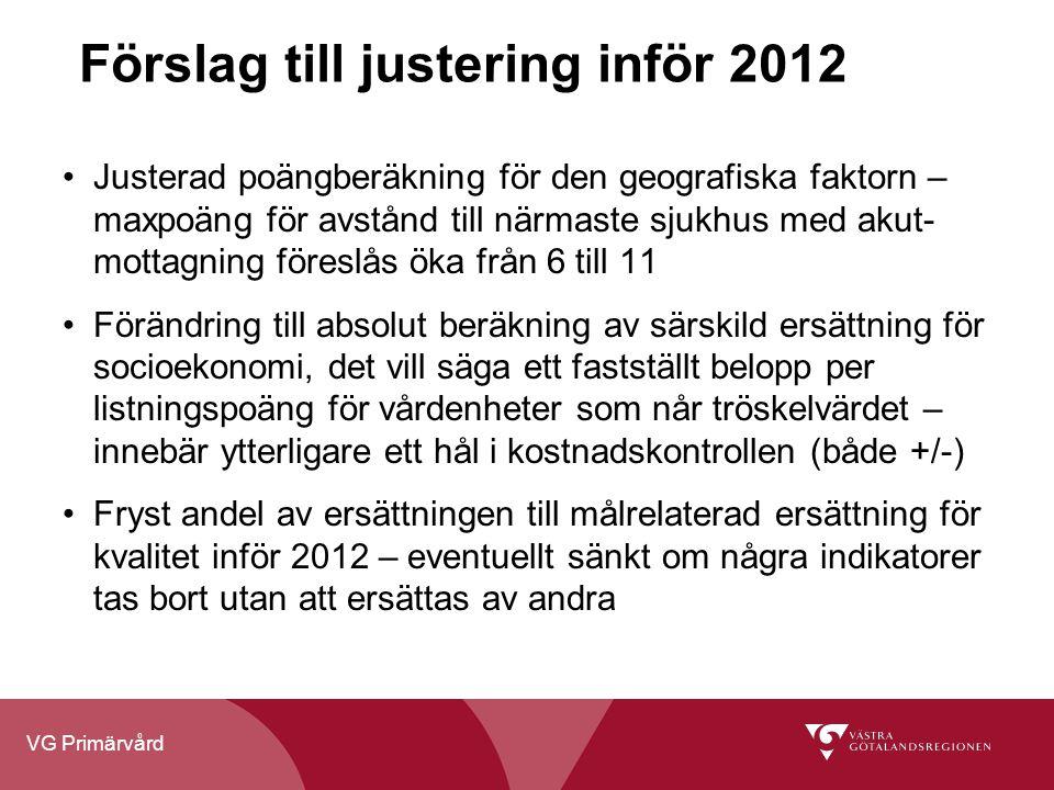 VG Primärvård Förslag till justering inför 2012 Justerad poängberäkning för den geografiska faktorn – maxpoäng för avstånd till närmaste sjukhus med a
