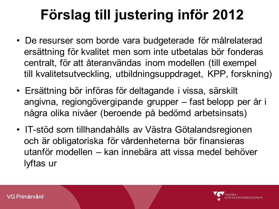VG Primärvård Förslag till justering inför 2012 De resurser som borde vara budgeterade för målrelaterad ersättning för kvalitet men som inte utbetalas
