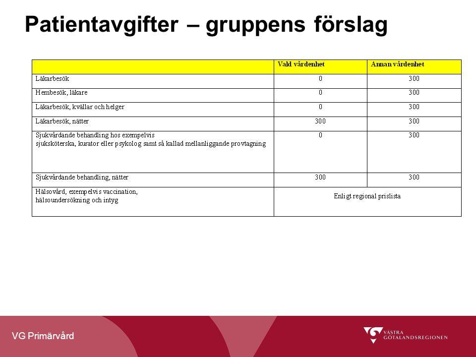 VG Primärvård Patientavgifter – gruppens förslag