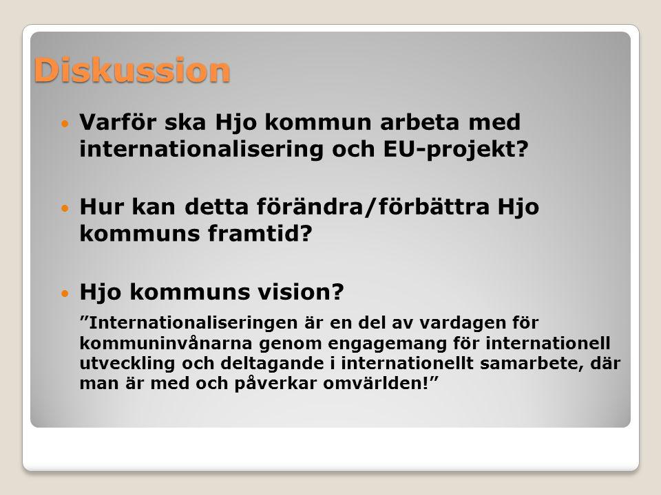 Diskussion Varför ska Hjo kommun arbeta med internationalisering och EU-projekt? Hur kan detta förändra/förbättra Hjo kommuns framtid? Hjo kommuns vis