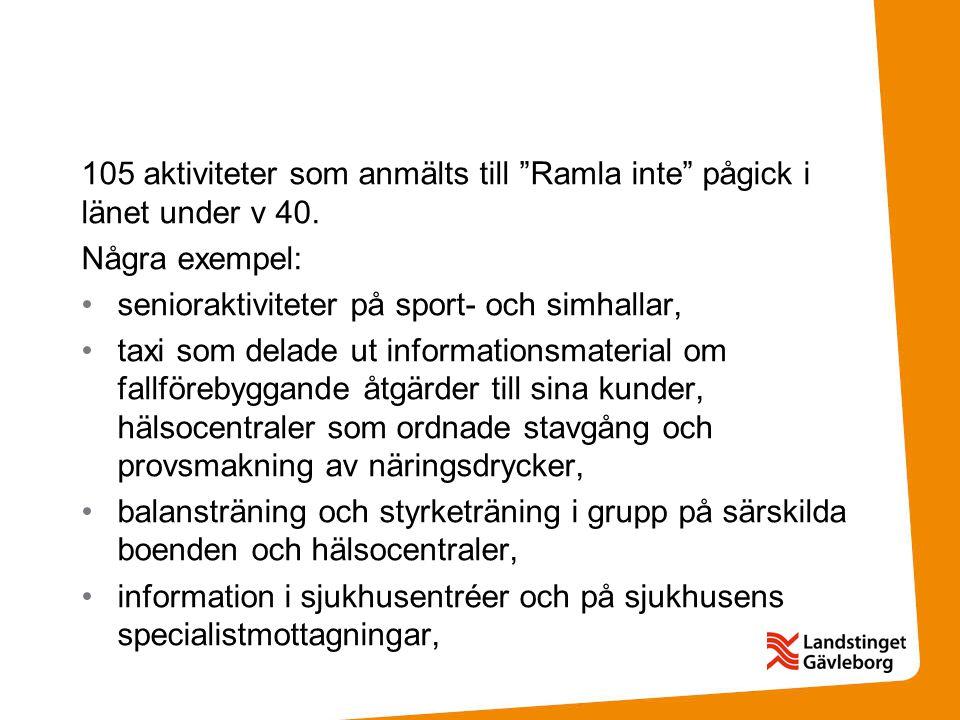 105 aktiviteter som anmälts till Ramla inte pågick i länet under v 40.