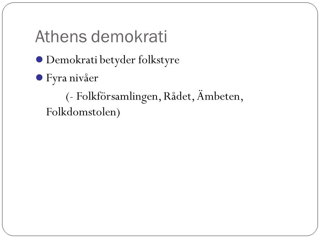Athens demokrati Demokrati betyder folkstyre Fyra nivåer (- Folkförsamlingen, Rådet, Ämbeten, Folkdomstolen) 