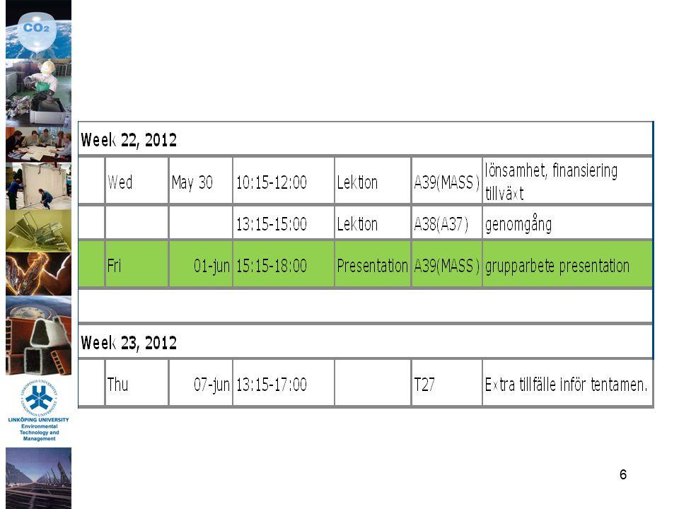 Vad förväntas: Börssal Övningar: Introduktion till Reuters 3000 system.