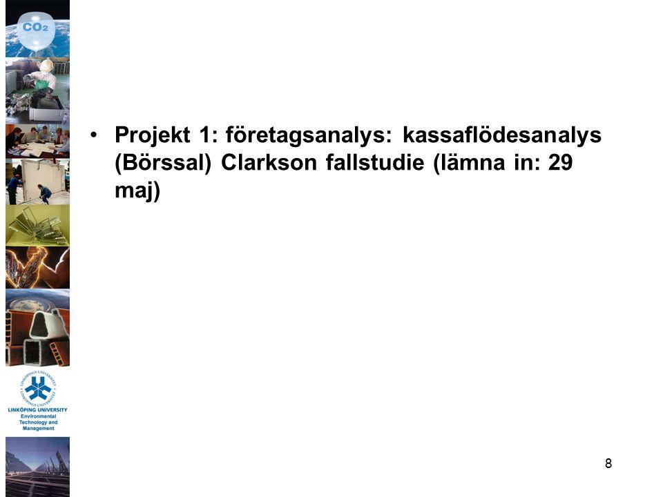 Litteratur Örjan Hallgren Finansiell strategi och styrning (ÖH), Ekonomibok Förlag AB Valfritt: Sigurd Hansson Företags- och räkenskapsanalys (SH), Studentlitteratur.