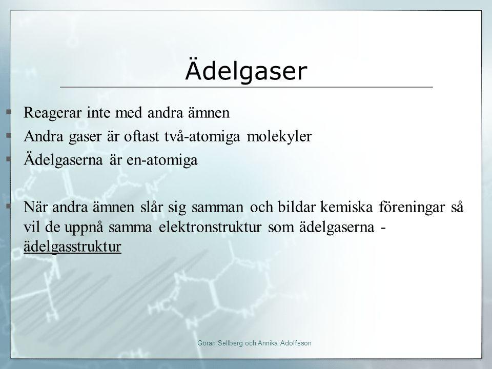Ädelgaser  Reagerar inte med andra ämnen  Andra gaser är oftast två-atomiga molekyler  Ädelgaserna är en-atomiga  När andra ämnen slår sig samman och bildar kemiska föreningar så vil de uppnå samma elektronstruktur som ädelgaserna - ädelgasstruktur Göran Sellberg och Annika Adolfsson