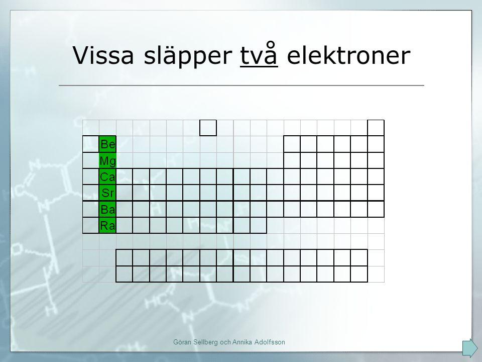 Vissa släpper två elektroner Göran Sellberg och Annika Adolfsson