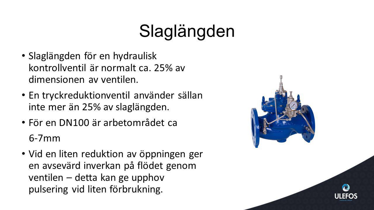 Slaglängden Slaglängden för en hydraulisk kontrollventil är normalt ca.