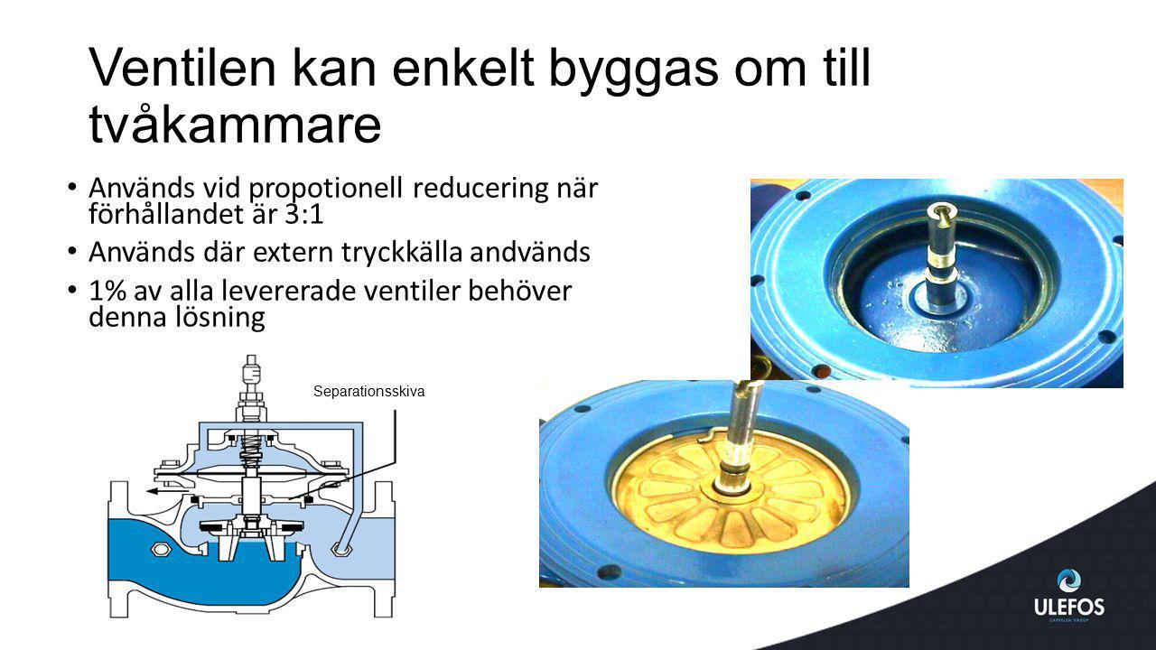 Ventilen kan enkelt byggas om till tvåkammare Används vid propotionell reducering när förhållandet är 3:1 Används där extern tryckkälla andvänds 1% av alla levererade ventiler behöver denna lösning Separationsskiva