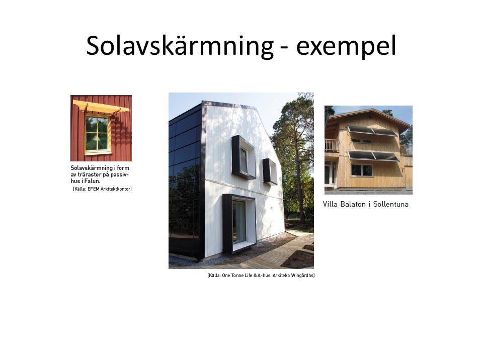 Solavskärmning - exempel