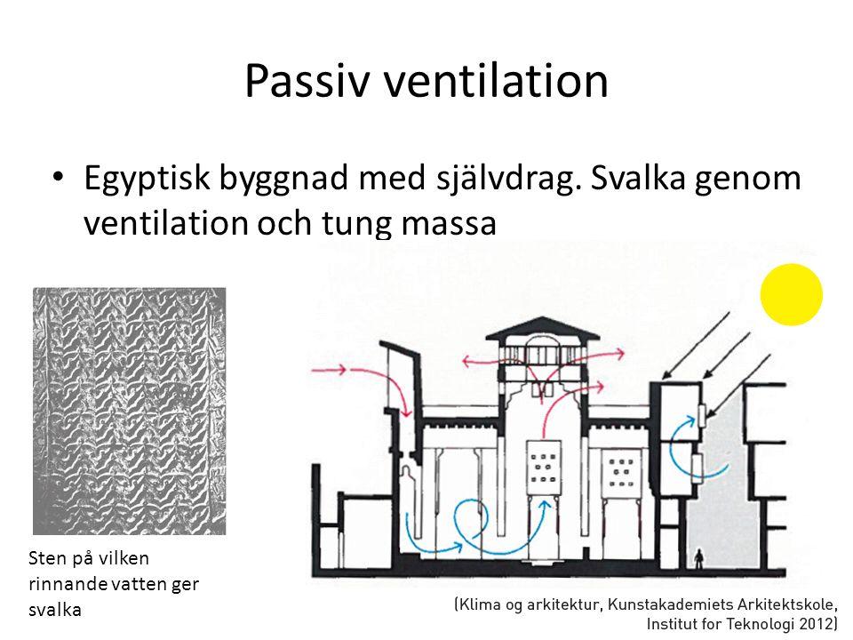 Passiv ventilation Egyptisk byggnad med självdrag. Svalka genom ventilation och tung massa Sten på vilken rinnande vatten ger svalka