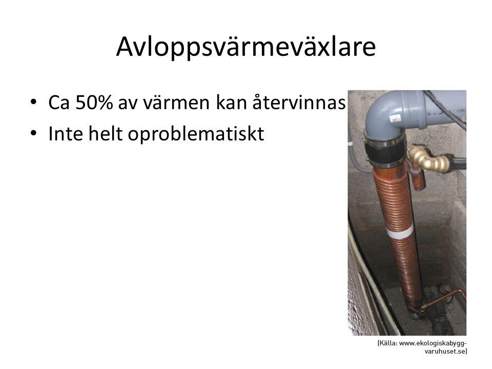 Avloppsvärmeväxlare Ca 50% av värmen kan återvinnas Inte helt oproblematiskt