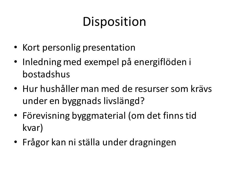 Disposition Kort personlig presentation Inledning med exempel på energiflöden i bostadshus Hur hushåller man med de resurser som krävs under en byggna