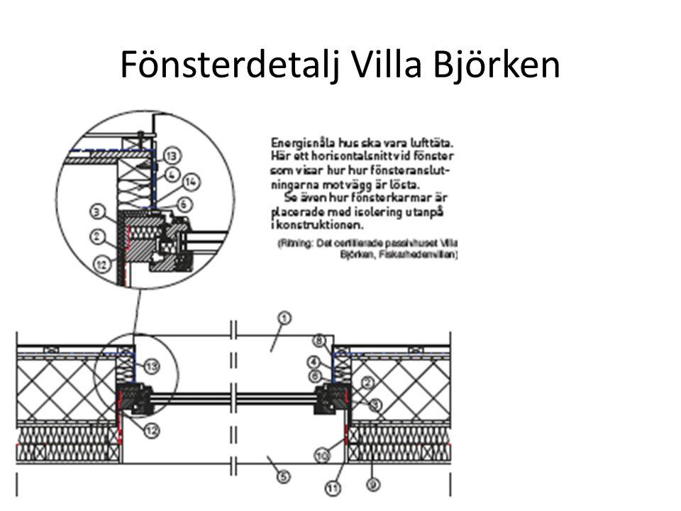 Fönsterdetalj Villa Björken