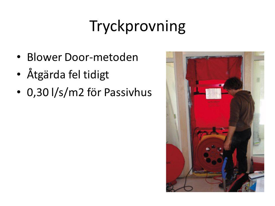 Tryckprovning Blower Door-metoden Åtgärda fel tidigt 0,30 l/s/m2 för Passivhus