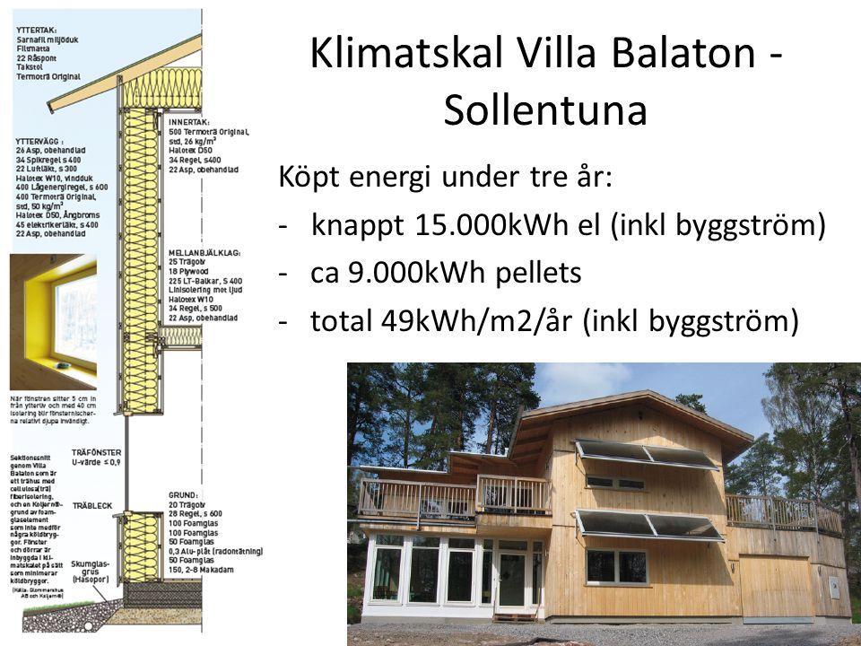 Klimatskal Villa Balaton - Sollentuna Köpt energi under tre år: - knappt 15.000kWh el (inkl byggström) -ca 9.000kWh pellets -total 49kWh/m2/år (inkl b