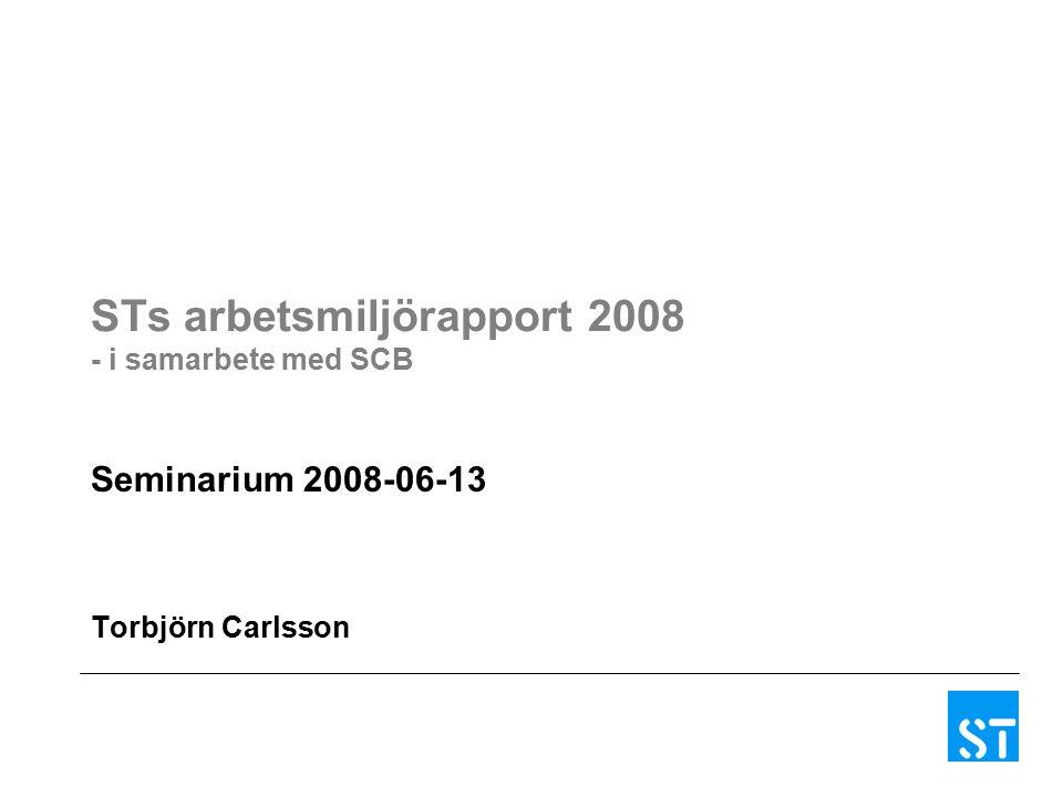 ST – att förbättra arbetsmiljön Långsiktigt och medvetet arbete med arbetsmiljön 1999, 2001 och nu 2008.