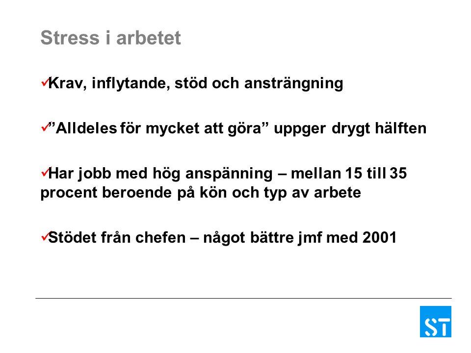 STs arbetsmiljörapport – facklig politik Högre i tak.