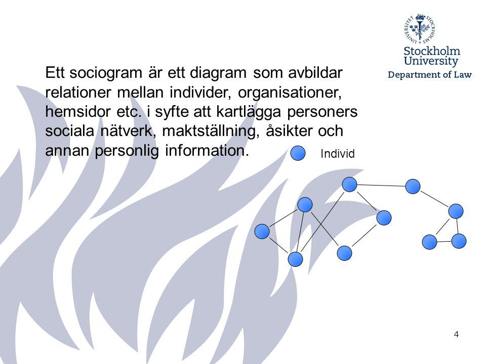4 Individ Ett sociogram är ett diagram som avbildar relationer mellan individer, organisationer, hemsidor etc.