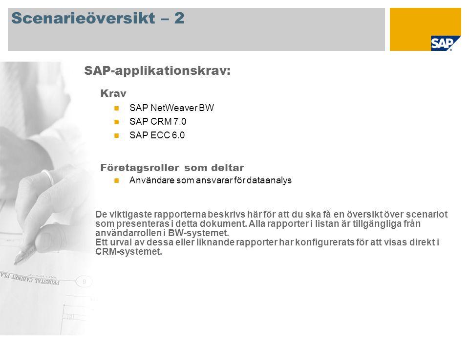 Scenarieöversikt – 2 Krav SAP NetWeaver BW SAP CRM 7.0 SAP ECC 6.0 Företagsroller som deltar Användare som ansvarar för dataanalys SAP-applikationskrav: De viktigaste rapporterna beskrivs här för att du ska få en översikt över scenariot som presenteras i detta dokument.
