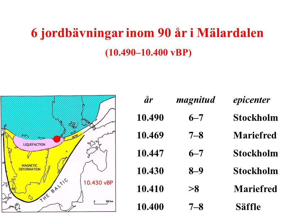 6 jordbävningar inom 90 år i Mälardalen (10.490–10.400 vBP) år magnitud epicenter 10.490 6–7 Stockholm 10.469 7–8 Mariefred 10.447 6–7 Stockholm 10.430 8–9 Stockholm 10.410 >8 Mariefred 10.400 7–8 Säffle