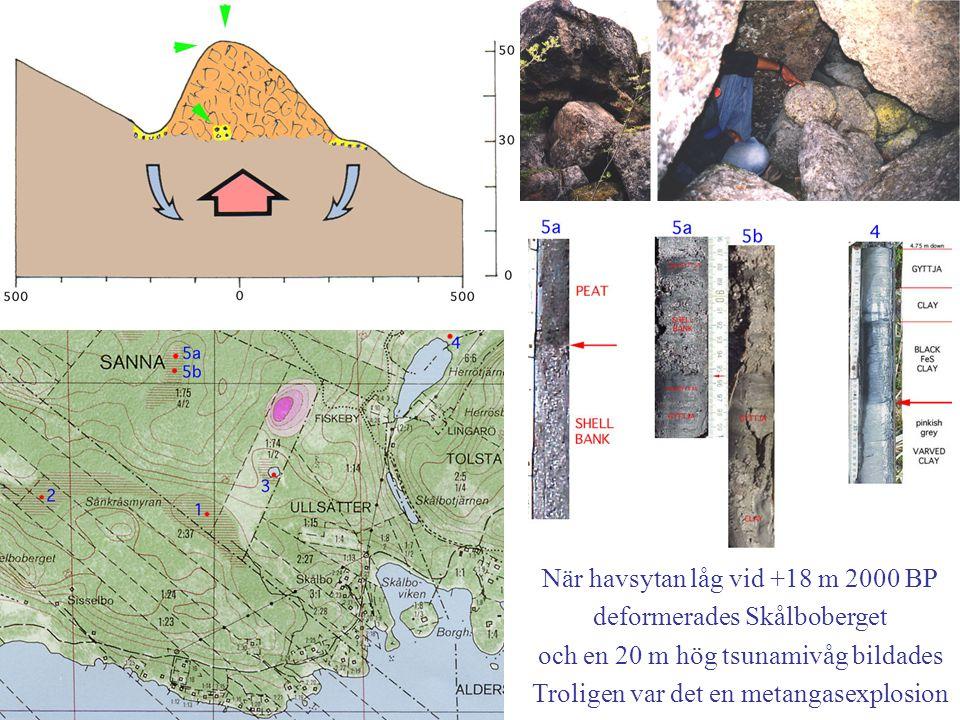 När havsytan låg vid +18 m 2000 BP deformerades Skålboberget och en 20 m hög tsunamivåg bildades Troligen var det en metangasexplosion