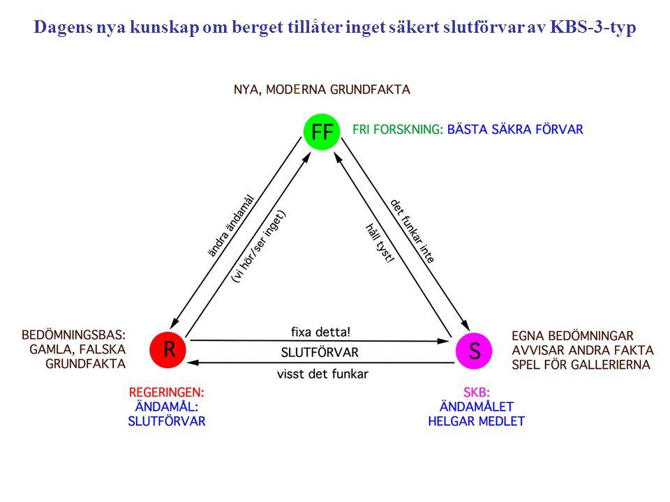Dagens nya kunskap om berget tillåter inget säkert slutförvar av KBS-3-typ
