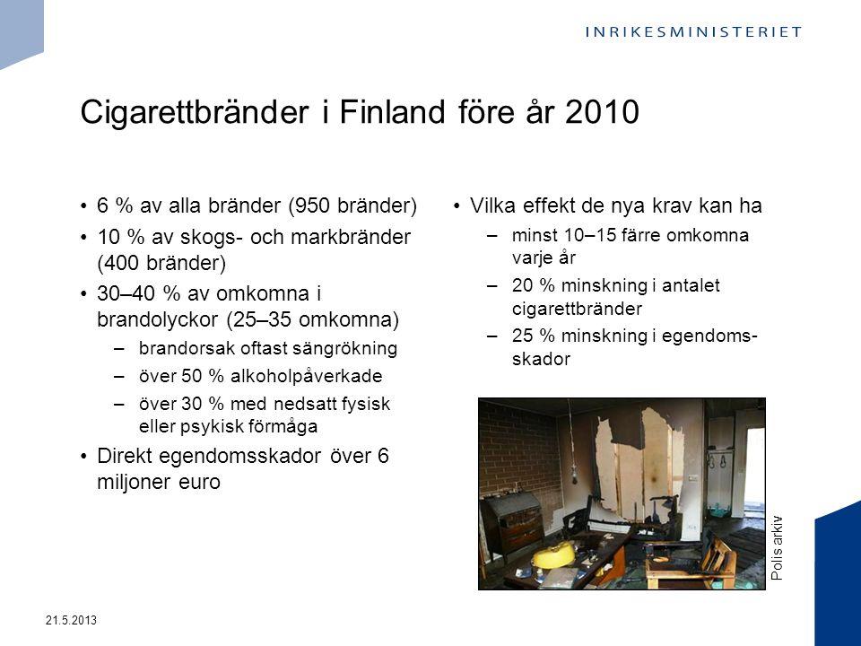 Cigarettbränder i Finland före år 2010 6 % av alla bränder (950 bränder) 10 % av skogs- och markbränder (400 bränder) 30–40 % av omkomna i brandolyckor (25–35 omkomna) –brandorsak oftast sängrökning –över 50 % alkoholpåverkade –över 30 % med nedsatt fysisk eller psykisk förmåga Direkt egendomsskador över 6 miljoner euro Vilka effekt de nya krav kan ha –minst 10–15 färre omkomna varje år –20 % minskning i antalet cigarettbränder –25 % minskning i egendoms- skador 21.5.2013 Polis arkiv