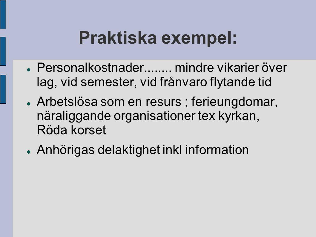 Praktiska exempel: Personalkostnader........