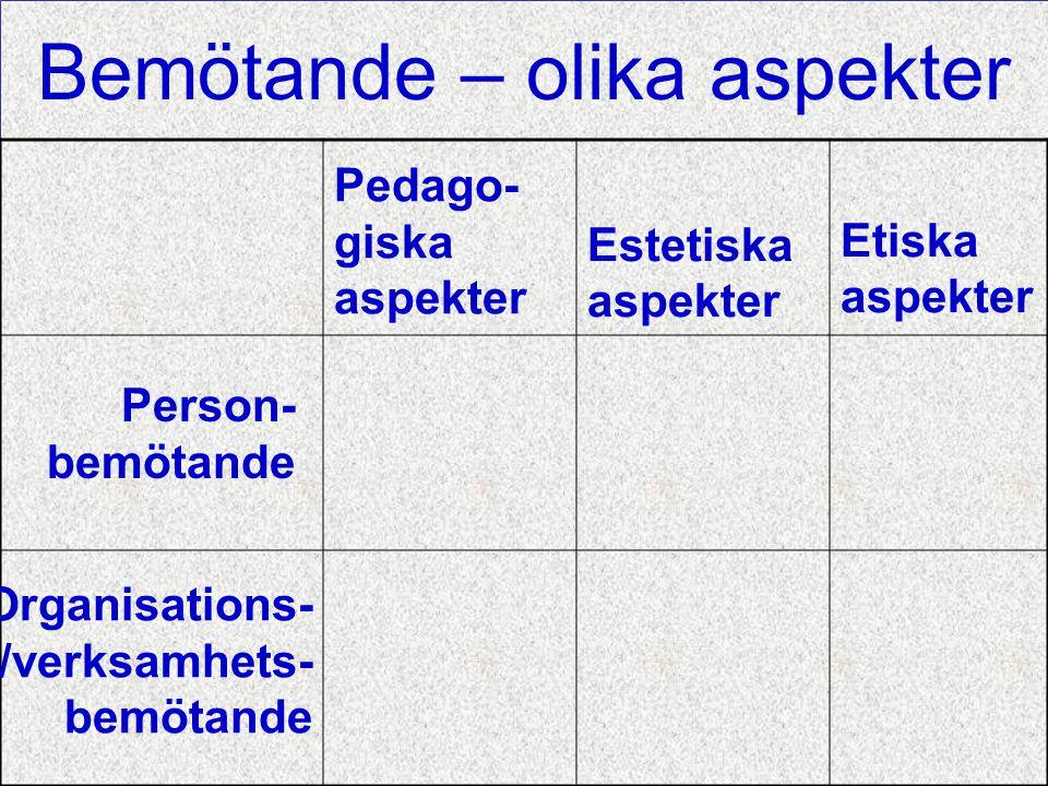 Bemötande – olika aspekter Person- bemötande Organisations- /verksamhets- bemötande Pedago- giska aspekter Estetiska aspekter Etiska aspekter