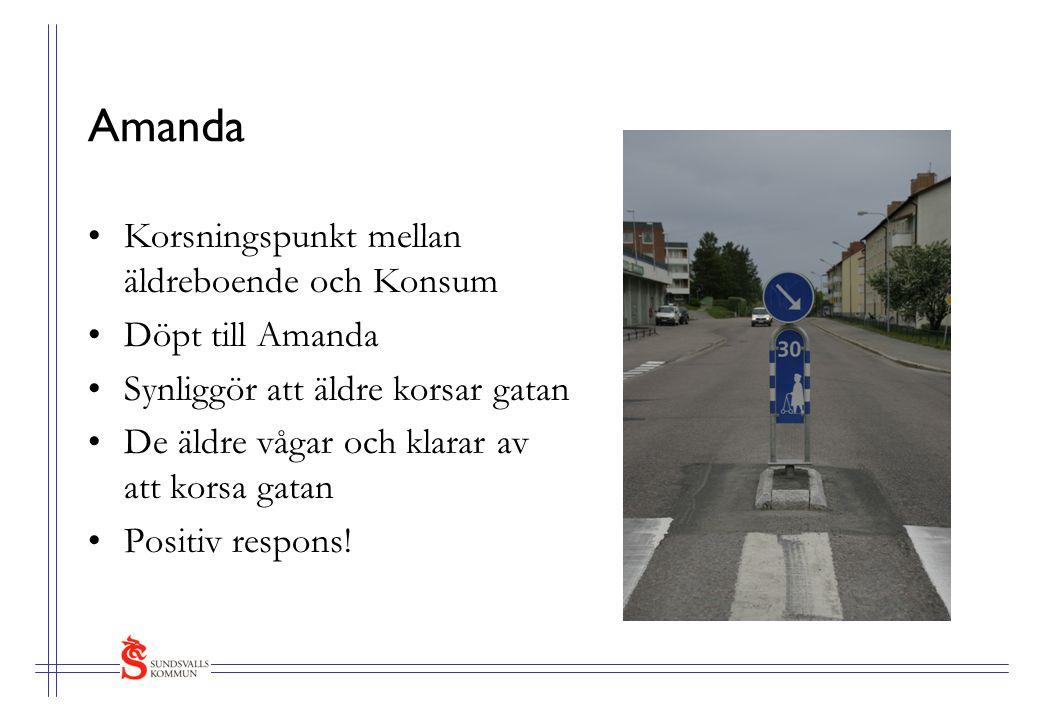 Amanda Korsningspunkt mellan äldreboende och Konsum Döpt till Amanda Synliggör att äldre korsar gatan De äldre vågar och klarar av att korsa gatan Positiv respons!