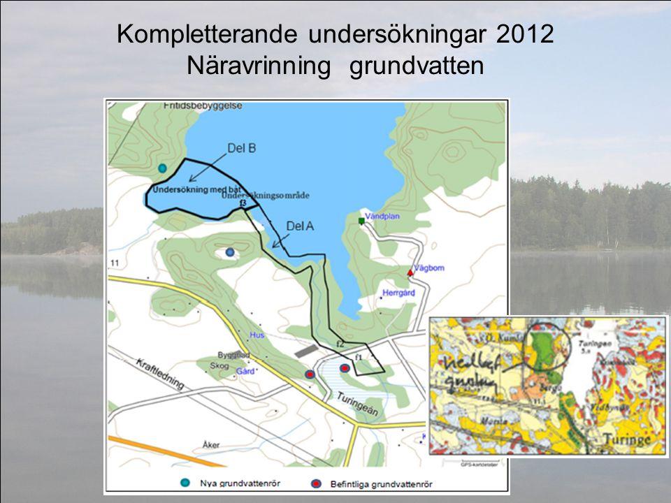 Kompletterande undersökningar 2012 Näravrinning grundvatten
