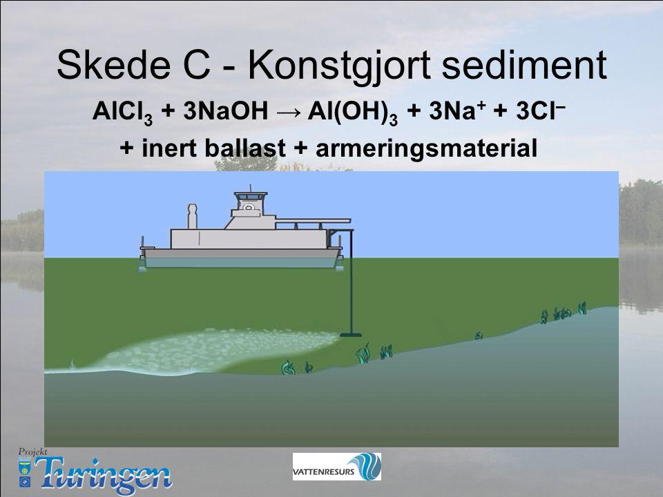 Skede C - Konstgjort sediment AlCl 3 + 3NaOH → Al(OH) 3 + 3Na + + 3Cl – + inert ballast + armeringsmaterial